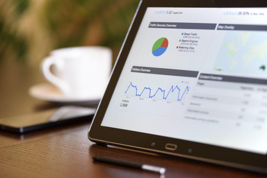 Social media advertising analytics